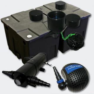 Set: Teichfilter 60000l 36W UVC Teichklärer 115W Pumpe Skimmer