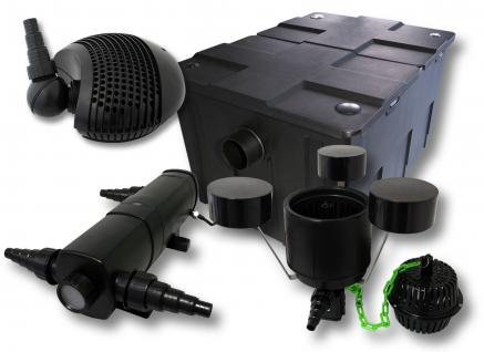Set Filter 60000l 36W UVC Klärer 155W Pumpe Skimmer
