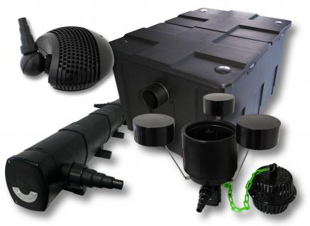 Set Filter 60000l 72W UVC Klärer 155W Pumpe Skimmer