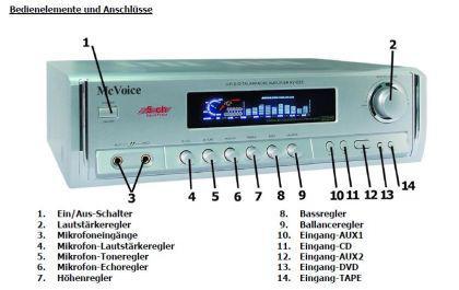 HiFi 5-Kanal Stereo Komponenten VERSTÄRKER - Vorschau 4