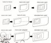 Micro+ Nano Karten SIM Adapter 3 in 1 für iPhones Smart phone