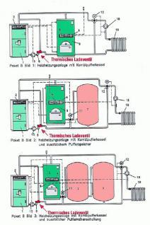Rücklaufanhebung 1 1/4 Zoll oder 1 Zoll - Vorschau 3