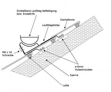 Laufstegstütze Laufroststütze für DACHPFANNE DACHZIEGEL - Vorschau 2