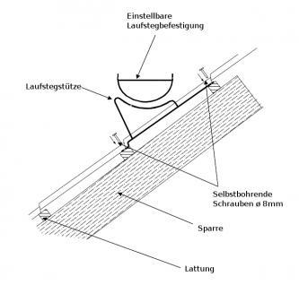Laufstegstütze Laufroststütze für Metalldachpfannen Profil 350 - Vorschau 2