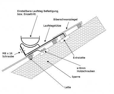 Laufstegstütze Laufroststütze für Biberschwanzziegel - Vorschau 2