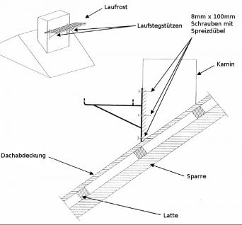 Laufstegstütze Laufroststütze für Schornstein/Wand - Vorschau 2