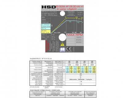 WINTER CNC Bearbeitungszentrum ROUTERMAX-ATC 1325 DELUXE - Vorschau 2