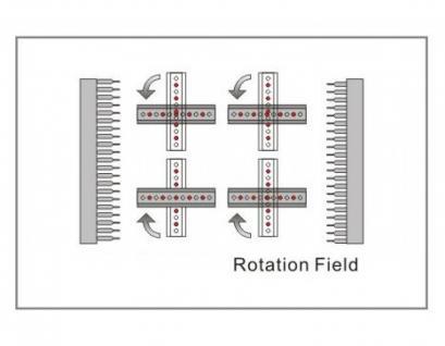 WINTER Dübel- u. Lochreihenbohrmaschine BORINGMAX H2-V2+4 DIGIT - Vorschau 5