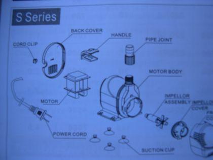Teichfilter - Pumpe 7000 L/h Filterspeisepumpe Bachlauf- u. Wasserfallpumpe Gartenteichpumpe - Vorschau 3