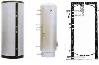 neu edelstahl pufferspeicher 500l f r holzvergaser. Black Bedroom Furniture Sets. Home Design Ideas