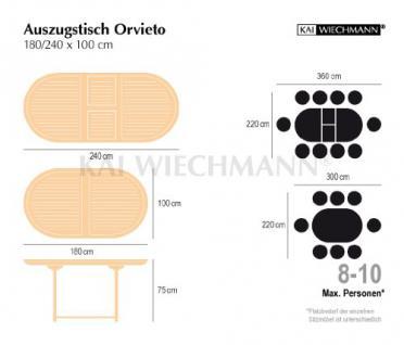 """Massiver Ausziehtisch aus der Serie """"Orvieto"""" hochwertig gefertigt aus Teakholz 180 cm ausziehbar auf 240 cm von Kai Wiechmann® / Gartentisch/ Auszugstisch/ Gartenmöbel/ Teak-Tisch/ oval - Vorschau 5"""