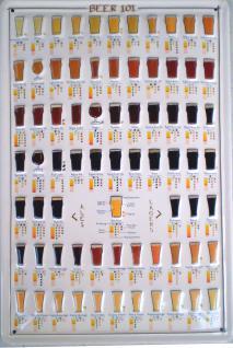 Beer Blechschild