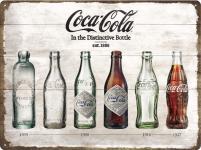 Coca-Cola - Bottle Timeline Blechschild