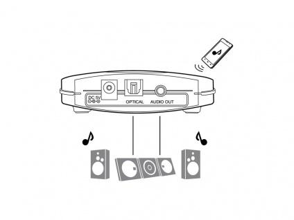 Bluetooth Musik Empfänger aptX®, schwarz, Delock® [27168]