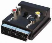 kabelmeister® S-VHS Scart Adapter, 20pol Scart Stecker und Buchse