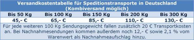 1327 Doppel-RüWa CAVALESE SOsw SIsw Besw (6,3 cm, 2 x FS-Set 2, Becken 1178) - Vorschau 2