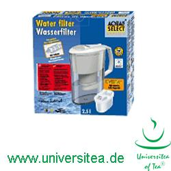 Wasserfilter System Seal Date Indicator Mulitmax