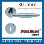 Scoop Elyps PullBloc Rundrosettengarnitur, Rosette Edelstahl poliert