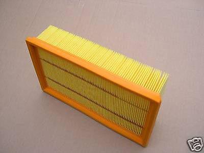 Filter Flachfaltenfilter Kärcher NT 361 561 611 Sauger