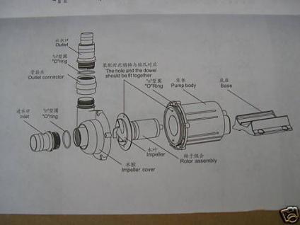 R Profi Filterpumpe 8000 l/h Bachlaufpumpe Teichpumpe - Vorschau 3