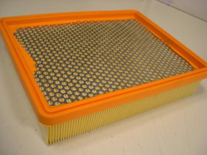 Flachfaltenfilter Filter für Kärcher NT 501 551 Eco Sauger