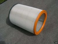 Filterpatrone Rundfilter für Kärcher NT501 NT551 NT773 NT993 Sauger Staubsauger