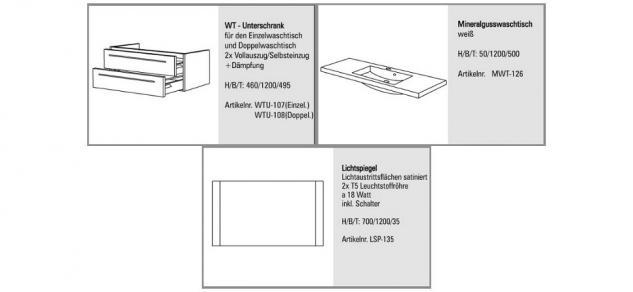 BADMÖBEL SET BADSET DESIGN BADEZIMMERMÖBEL HOCHGLANZ LACK WASCHTISCH 120 CM NEU - Vorschau 2