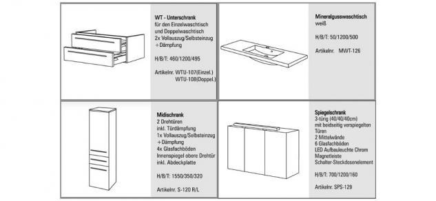 BADMÖBEL SET KOMPLETT BADEZIMMERMÖBEL DESIGN BADSET inkl. 120 CM WASCHBECKEN NEU - Vorschau 2