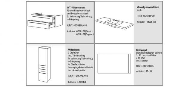 BADMÖBEL SET KOMPLETT DESIGN BADSET BADEZIMMER WASCHTISCH WASCHBECKEN 120 CM NEU - Vorschau 2