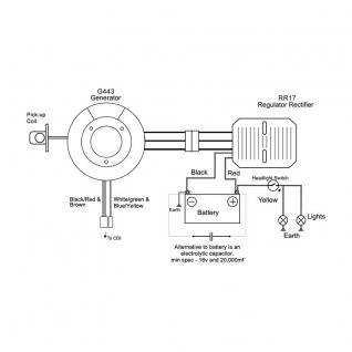 Lichtmaschine G443 & RR17 Generator for Maximum Power & Regulator Rectifier Honda XR400 R XR650 R