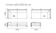Coro Sabal Loungesofa dx-sx 252 cm