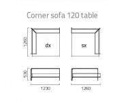 Coro Sabal Loungesofa dx-sx Eckmodul mit einer Tischablage 123 cm