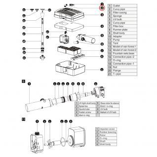 SunSun Ersatzteil Filterpumpe CUF-2500/5000/6000 Winkelrohr 1 - Vorschau 3