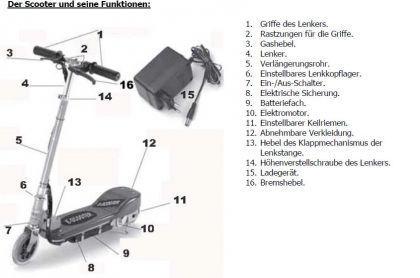 Elektro SCOOTER mit SITZ Roller klein & wendig - Vorschau 3