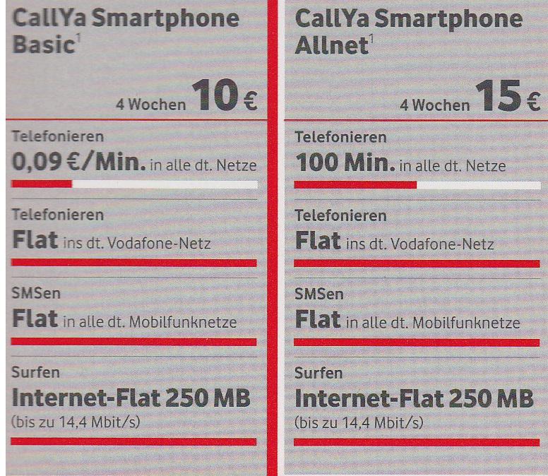 Callya Sim Karte.Vodafone Callya Prepaid Sim Karte Smart Phone Fun