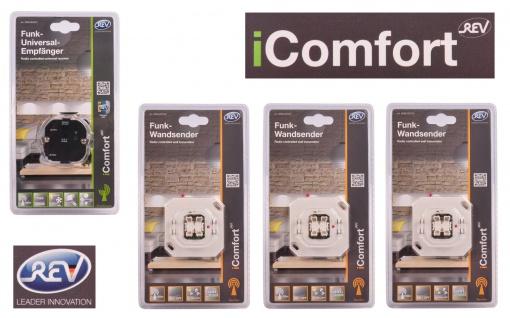 iComfort Funk Wandschalter Set inkl.Empfänger drahtlos Einbauschalter + App