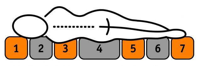 Matratze, Kaltschaum von Bugatti ThermomedPlus KS H3 90x200cm Ausstellungsstück - Vorschau 5