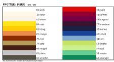 Spannbetttuch Flausch-Frottee von Kneer Diverse Größen und aus 22 Farben wählen