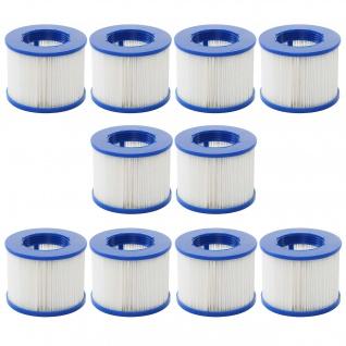 Wasserfilter für Whirlpool HWC-E32, Ersatzfilter Filterkartusche Filterpatrone Lamellenfilter, Zubehör ~ 10 Stück