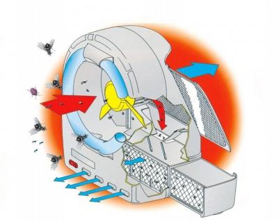 Moel keimtötender UVC Fan-Insektenvernichter Insectivoro 363G mit 230V - 50Hz - Vorschau 2