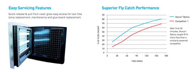 Genus® Optica JET Translucent Insektenvernichter IP65 2 x 15 Watt Wandmontage - Vorschau 3