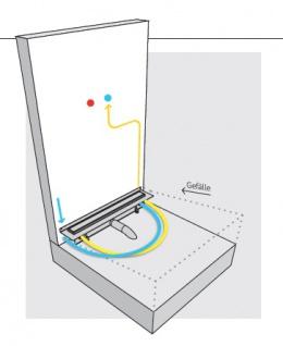 Franke Joulia-Inline JOBF5W Duschrinne mit Wärmetauscher zur wandseitigen Montage - Vorschau 3