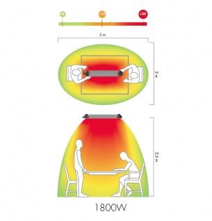 Moel Petalo Infrarot Heizung mit Ketten, Schalter, Stecker und Fernbedienung mit 1200 oder 1800 Watt - Vorschau 4