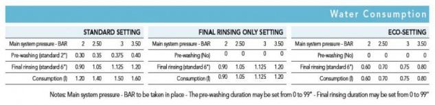 Fumagalli Urinal mit elektronischem Spülsystem - schwarz - Photozelle - Keramik - Vorschau 4