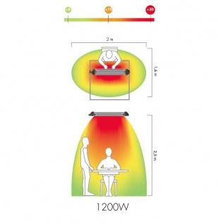 Moel Petalo Infrarot Heizung mit Ketten, Schalter, Stecker und Fernbedienung mit 1200 oder 1800 Watt - Vorschau 5