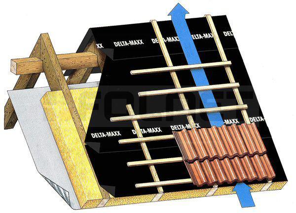 d rken delta maxx unterspannbahn unterdeckbahn 75m kaufen bei babymaxel torsten. Black Bedroom Furniture Sets. Home Design Ideas