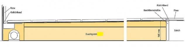 Duschboard   senkrechte Ablauf   werkseitiger Abdichtung   perfekt für die Renovierung/neubau - Vorschau 4