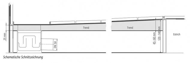 Duschboard | Ablauf waagerecht | werkseitiger Abdichtung | perfekt für die Renovierung/neubau - Vorschau 2