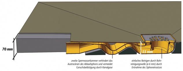 Duschboard Superflach 70mm inkl. Ablauf und werkseitiger Abdichtung | perfekt für die Renovierung - Vorschau 3