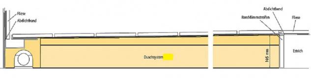Duschboard   waagerechte Ablauf   werkseitiger Abdichtung   perfekt für die Renovierung/neubau - Vorschau 4
